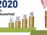 minimumloon, wettelijk minimumloon 2020, loon 2020 minimaal, wml 2020, het minimum loon 2020, salaris 2020, wettelijk minimaal loon bruto, 15 jr, 16jr, 17 jr, 18 jr, 19 jr, 20 jr, 21 jr,